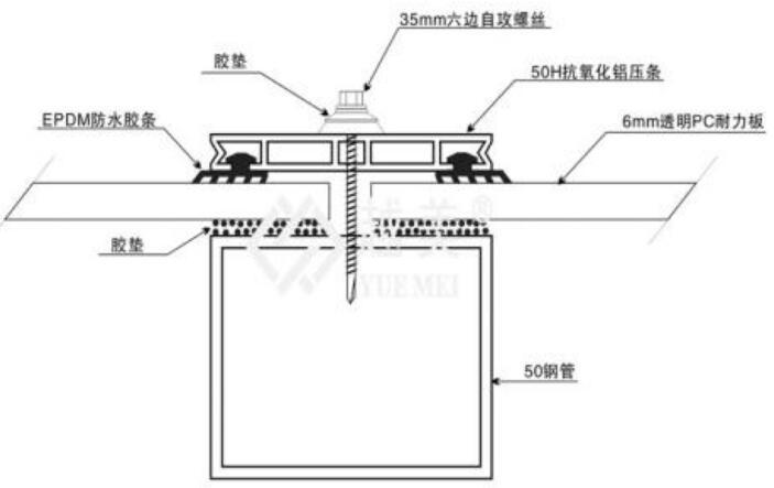 耐力板螺丝怎么安装?优尼科告诉大家耐力板安装两大方法