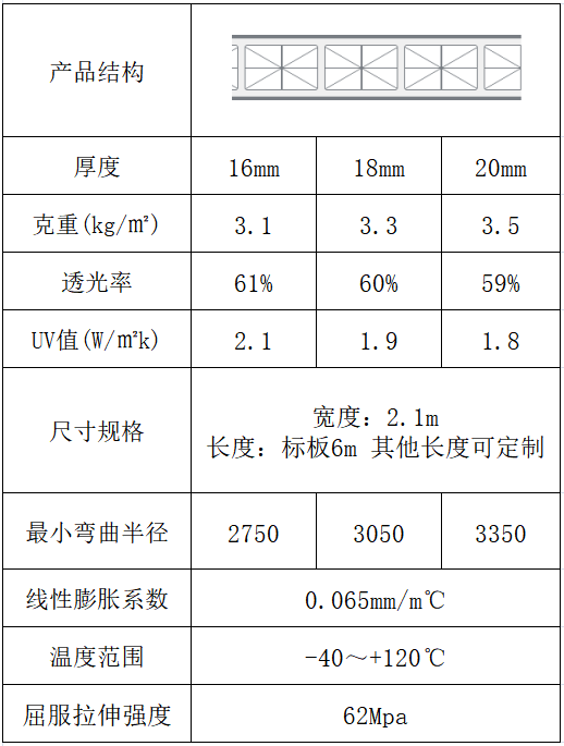 米字型阳光板规格尺寸