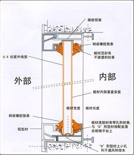 pc耐力板安装方法